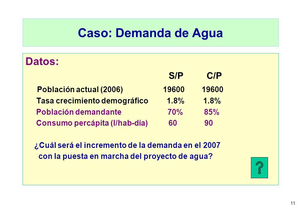 11 Caso: Demanda de Agua Datos: S/P C/P Población actual (2006) 19600 19600 Tasa crecimiento demográfico 1.8% 1.8% Población demandante 70% 85% Consum