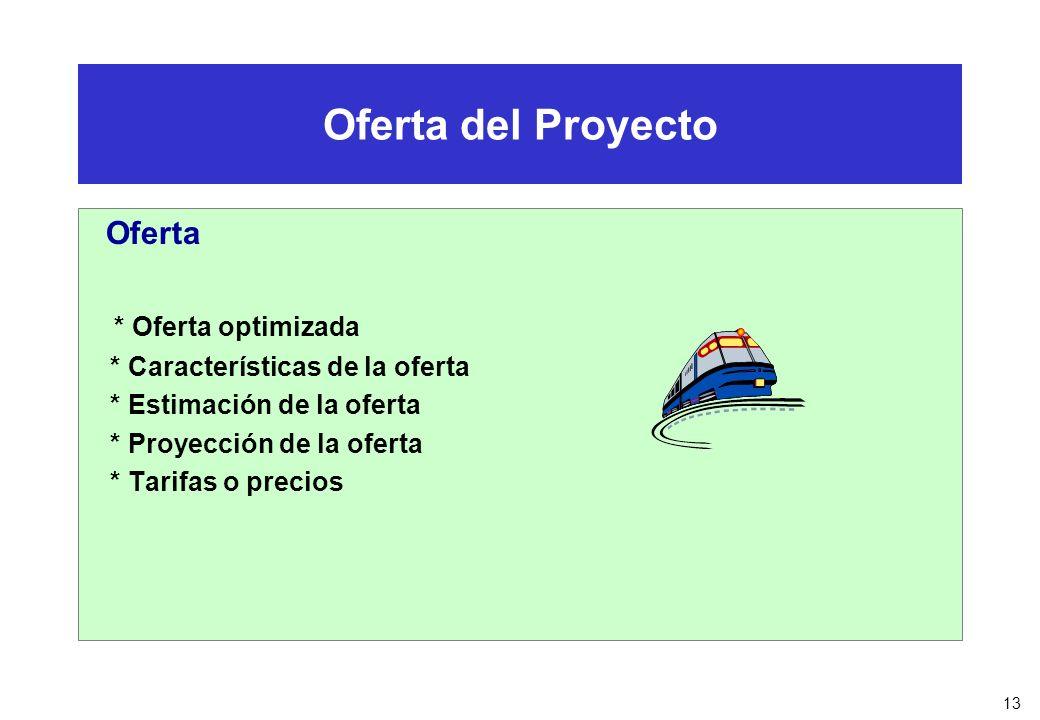 13 Oferta del Proyecto Oferta * Oferta optimizada * Características de la oferta * Estimación de la oferta * Proyección de la oferta * Tarifas o preci