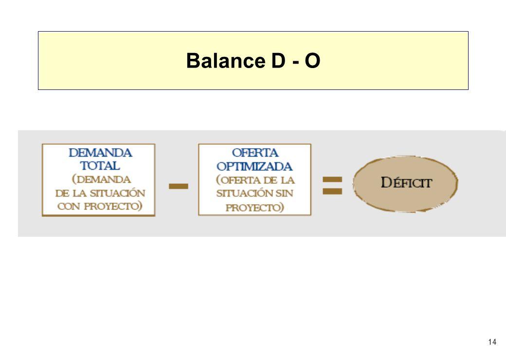 14 Balance D - O
