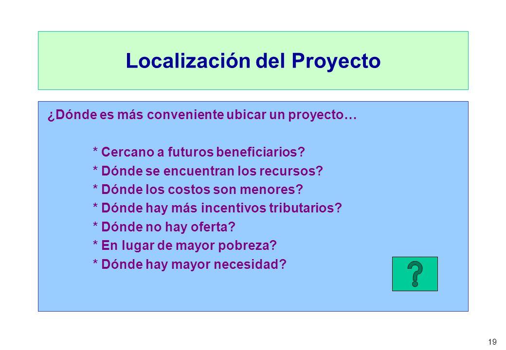 19 Localización del Proyecto ¿Dónde es más conveniente ubicar un proyecto… * Cercano a futuros beneficiarios? * Dónde se encuentran los recursos? * Dó