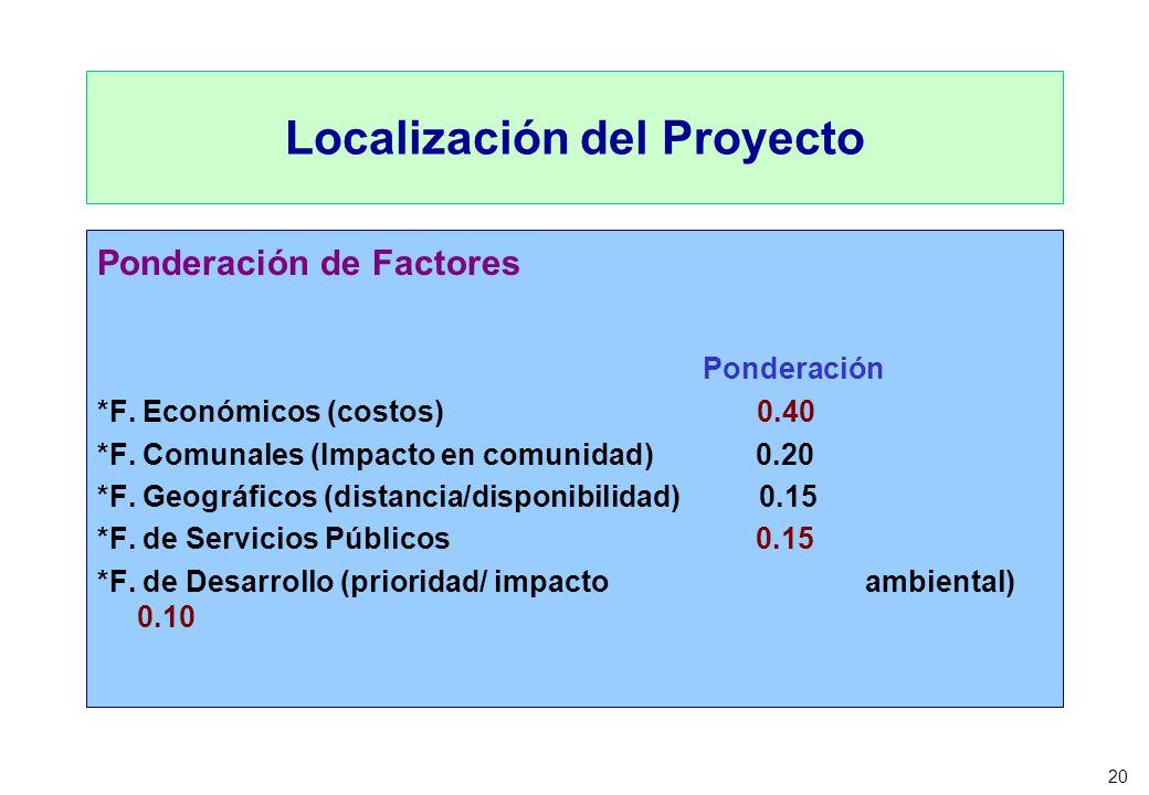20 Localización del Proyecto Ponderación de Factores Ponderación *F. Económicos (costos) 0.40 *F. Comunales (Impacto en comunidad) 0.20 *F. Geográfico