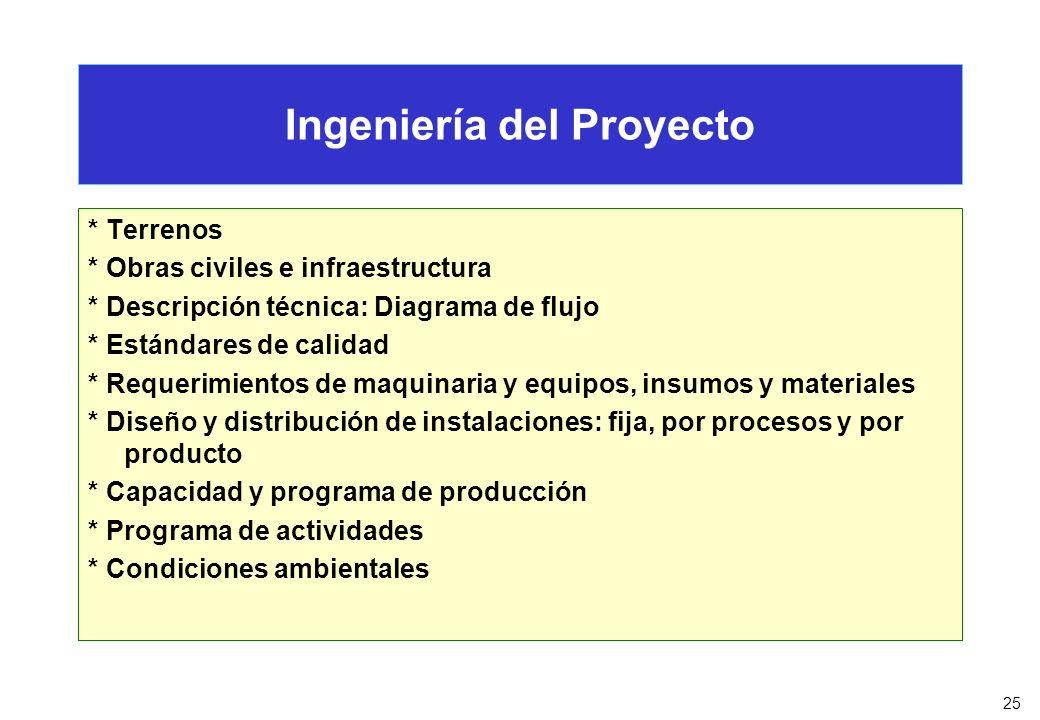 25 Ingeniería del Proyecto * Terrenos * Obras civiles e infraestructura * Descripción técnica: Diagrama de flujo * Estándares de calidad * Requerimien