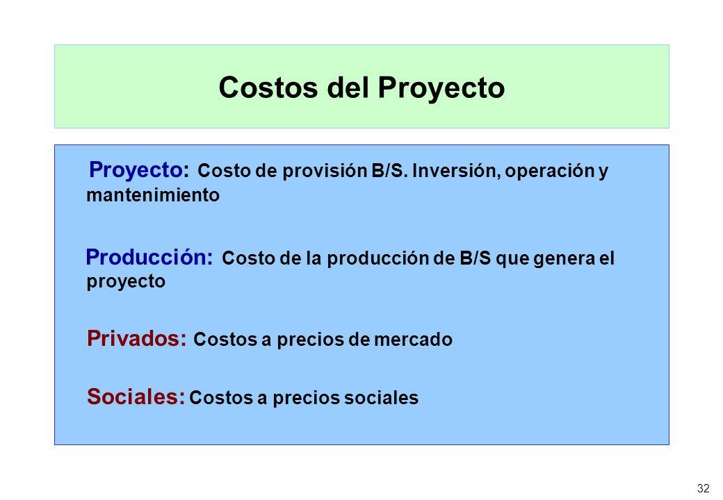 32 Costos del Proyecto Proyecto: Costo de provisión B/S. Inversión, operación y mantenimiento Producción: Costo de la producción de B/S que genera el