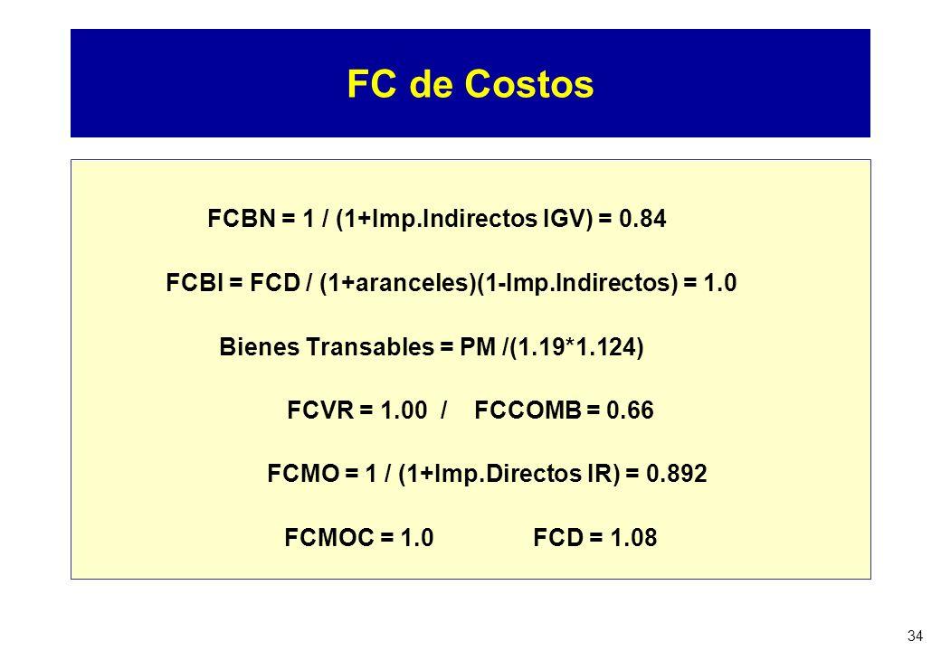 34 FC de Costos FCBN = 1 / (1+Imp.Indirectos IGV) = 0.84 FCBI = FCD / (1+aranceles)(1-Imp.Indirectos) = 1.0 Bienes Transables = PM /(1.19*1.124) FCVR