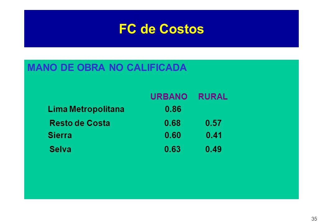 35 FC de Costos MANO DE OBRA NO CALIFICADA URBANO RURAL Lima Metropolitana 0.86 Resto de Costa 0.68 0.57 Sierra 0.60 0.41 Selva 0.63 0.49