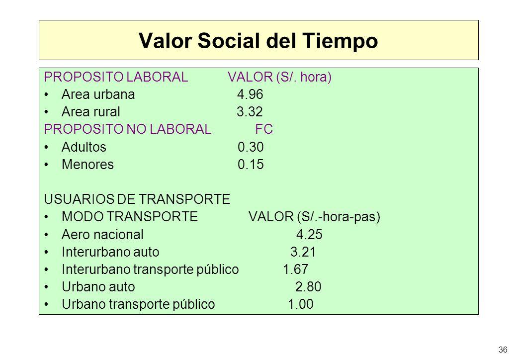 36 Valor Social del Tiempo PROPOSITO LABORAL VALOR (S/. hora) Area urbana 4.96 Area rural 3.32 PROPOSITO NO LABORAL FC Adultos 0.30 Menores 0.15 USUAR