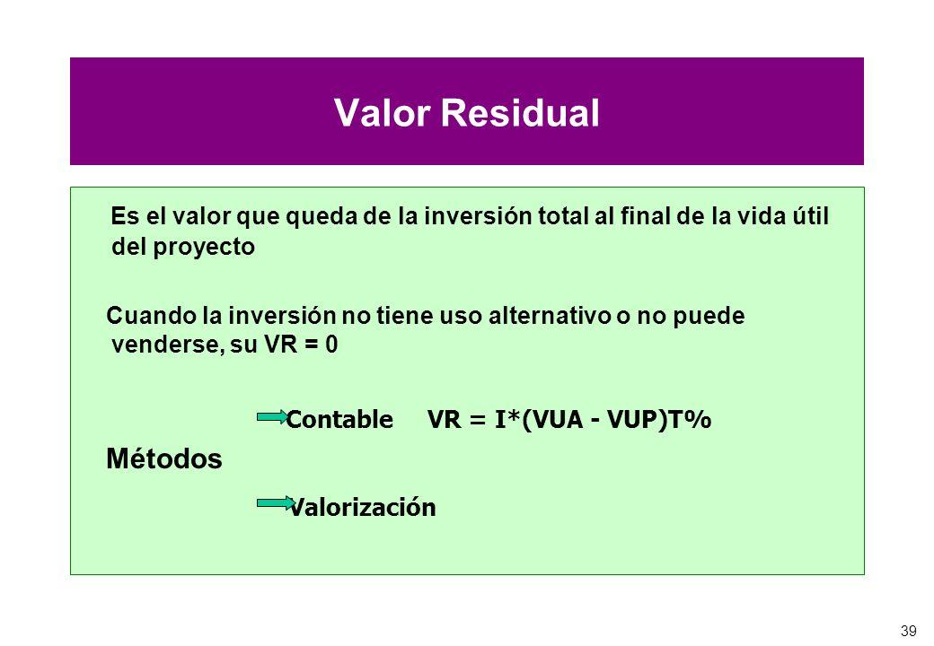 39 Valor Residual Es el valor que queda de la inversión total al final de la vida útil del proyecto Cuando la inversión no tiene uso alternativo o no