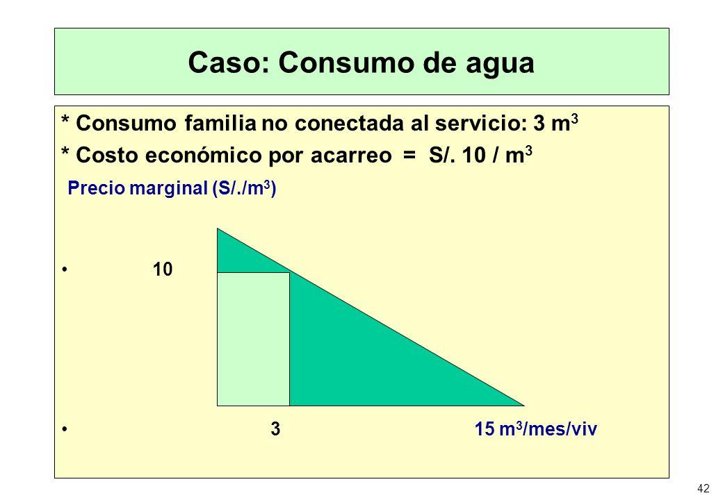 42 Caso: Consumo de agua * Consumo familia no conectada al servicio: 3 m 3 * Costo económico por acarreo = S/. 10 / m 3 Precio marginal (S/./m 3 ) 10