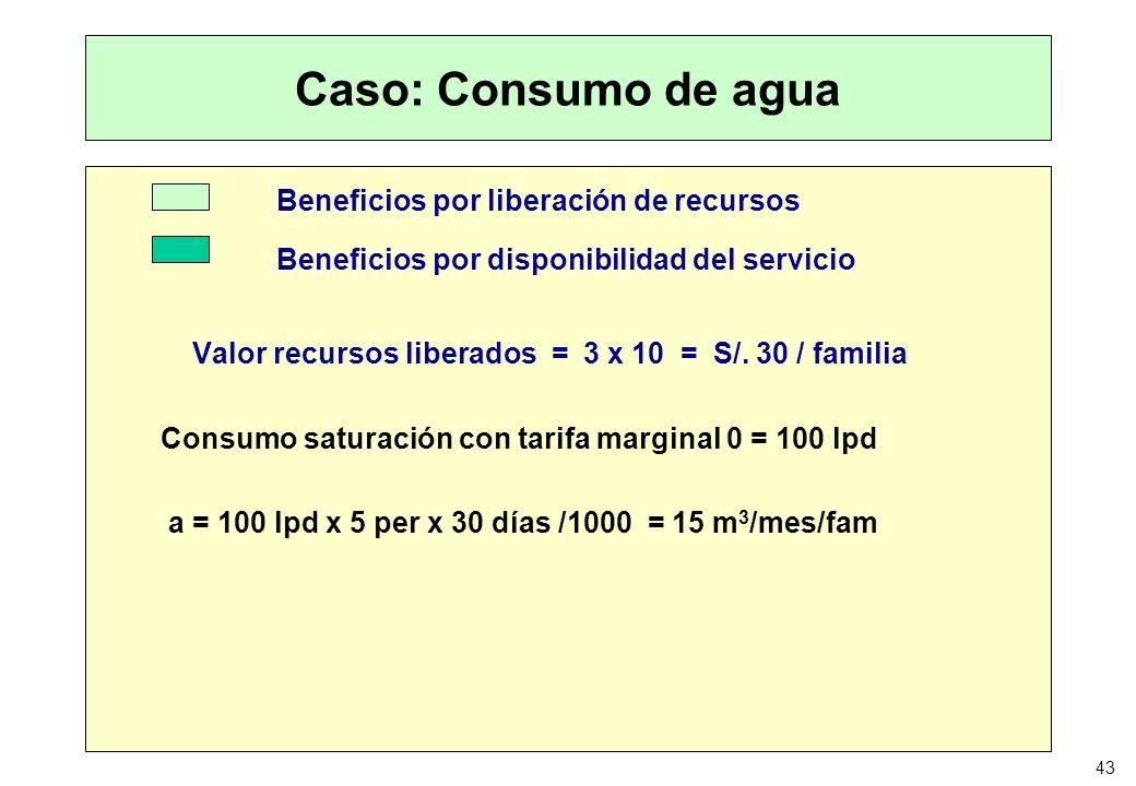 43 Caso: Consumo de agua Beneficios por liberación de recursos Beneficios por disponibilidad del servicio Valor recursos liberados = 3 x 10 = S/. 30 /