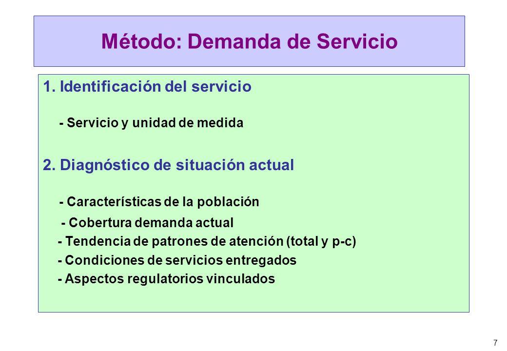 7 Método: Demanda de Servicio 1. Identificación del servicio - Servicio y unidad de medida 2. Diagnóstico de situación actual - Características de la