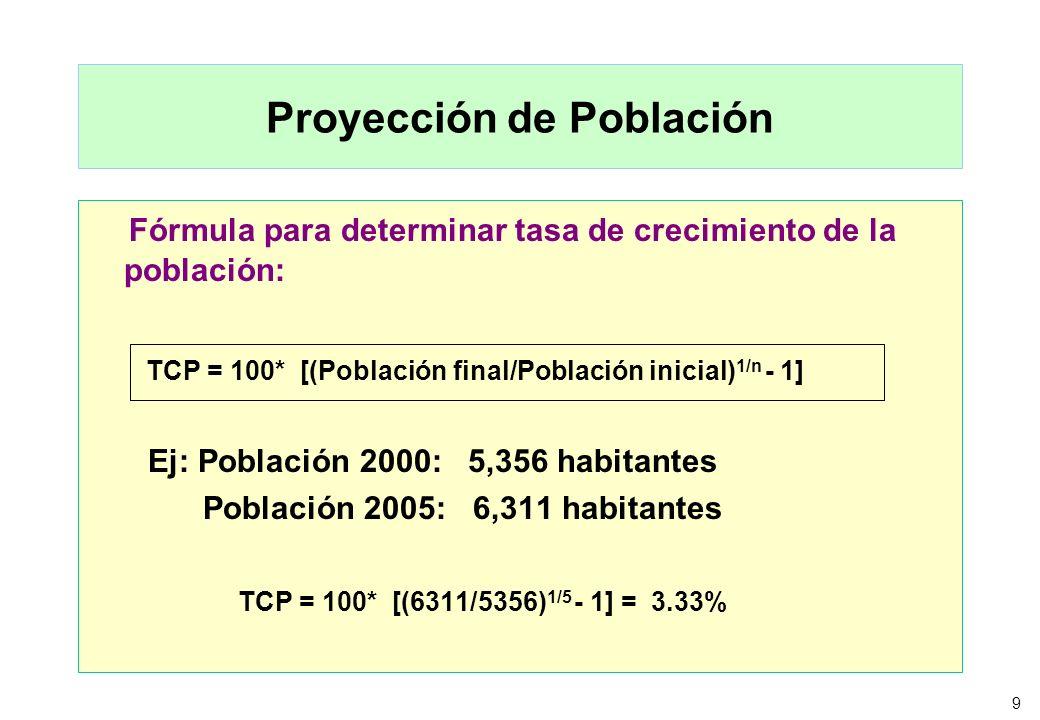 9 Proyección de Población Fórmula para determinar tasa de crecimiento de la población: TCP = 100* [(Población final/Población inicial) 1/n - 1] Ej: Po
