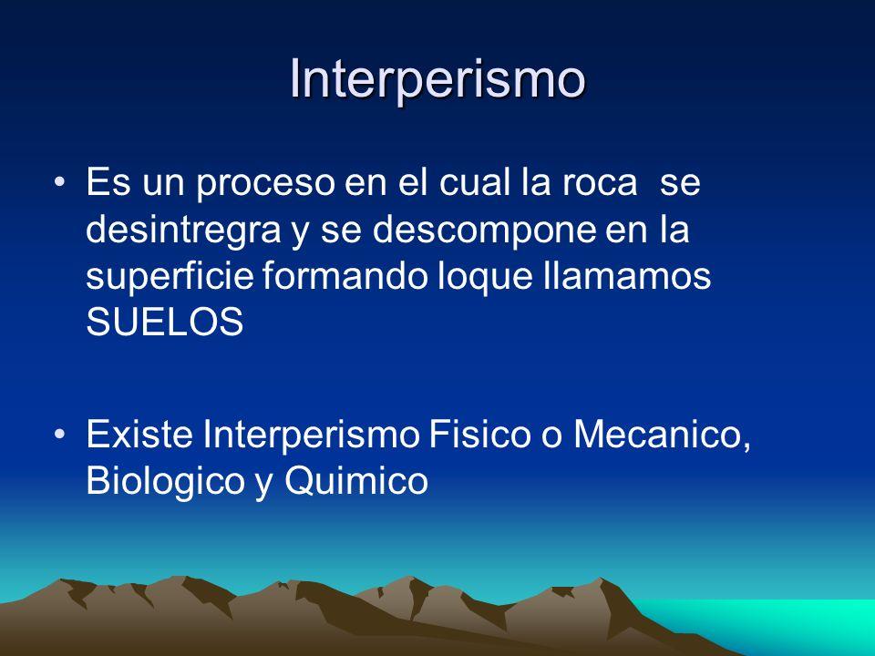 Interperismo Es un proceso en el cual la roca se desintregra y se descompone en la superficie formando loque llamamos SUELOS Existe Interperismo Fisic