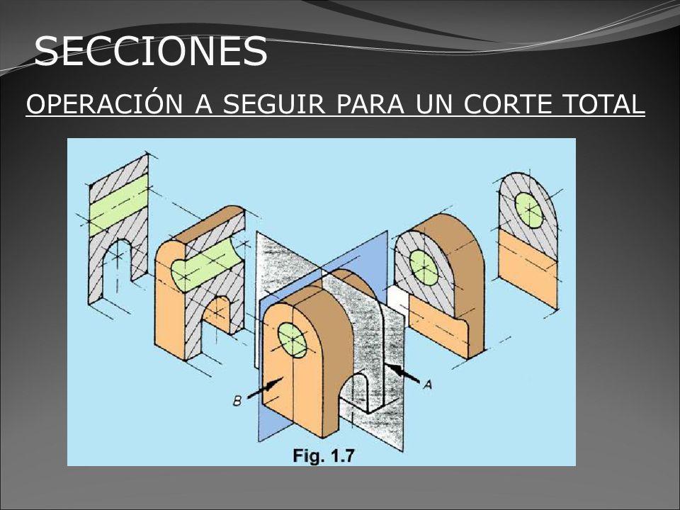 SECCIONES CLASIFICACIÓN DE LAS SECCIONES SECCIÓN COMPLETA O TOTAL Una sección completa consiste en cortar una pieza por el centro de la misma, de lado a lado sea en posición horizontal o vertical; es decir, equivale a un corte de 180º, tal como se muestra en la figura 1.8.