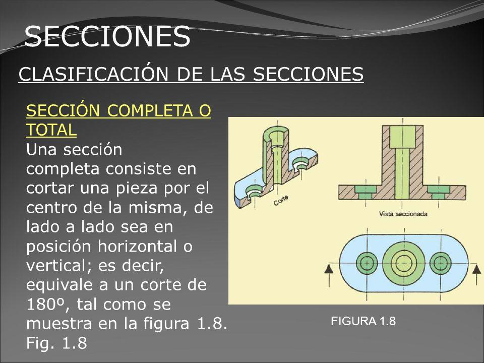 SECCIONES CLASIFICACIÓN DE LAS SECCIONES MEDIA SECCION O CORTE MEDIO Una sección media consiste en realizar un corte a 90º a través del centro de la pieza, tal como se muestra en la figura 1.9.