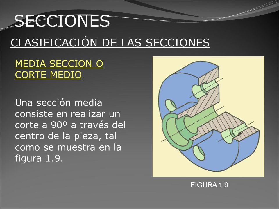 SECCIONES CLASIFICACIÓN DE LAS SECCIONES MEDIA SECCION O CORTE MEDIO Una sección media consiste en realizar un corte a 90º a través del centro de la pieza, en la figura 1.10 se muestra en dos vistas.