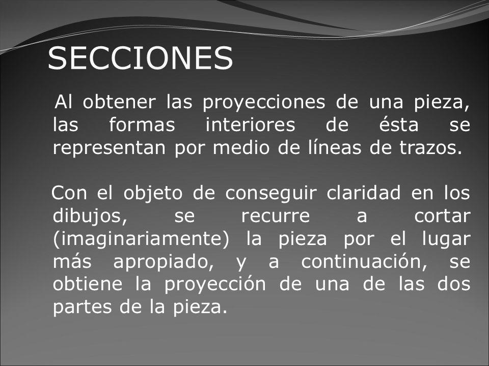 SECCIONES Es una representación que muestra las formas interiores de una pieza; tal como se observa en la figura 1.1.