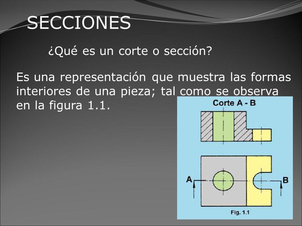 SECCIONES Cuando la pieza contiene formas interiores; si la pieza es maciza, no se representa en corte ¿Cuándo realizar un corte o sección?