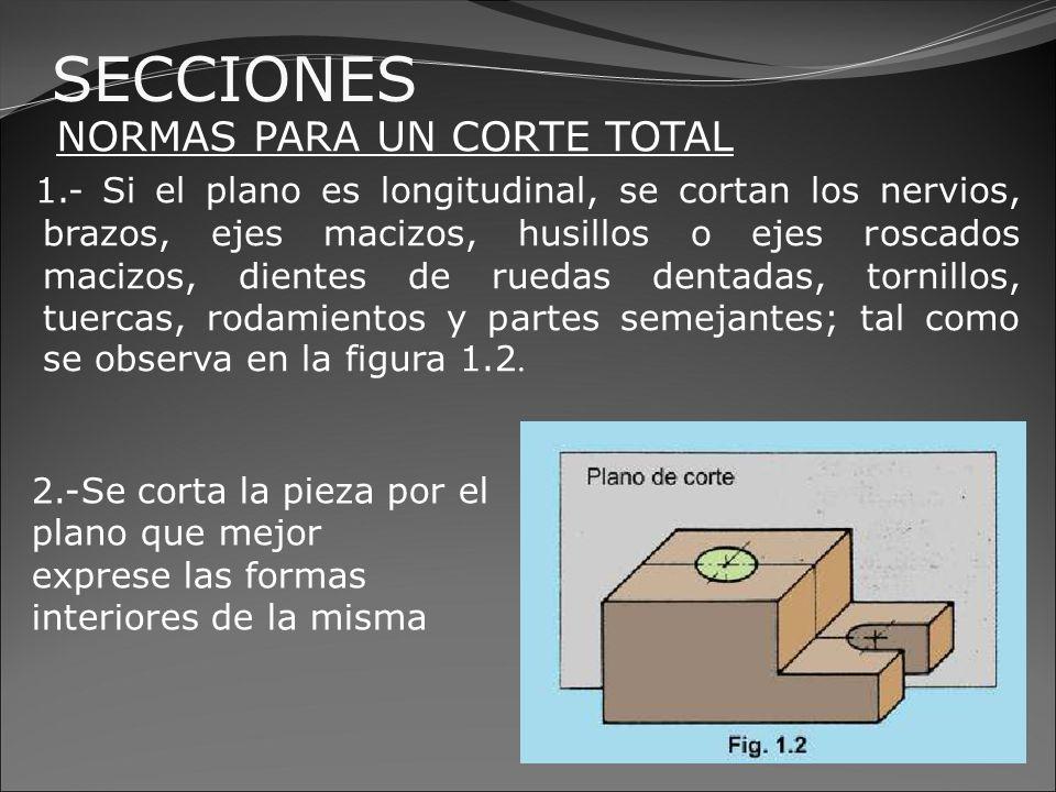 SECCIONES 1.- Se determina el plano de corte, que ha de ser paralelo al plano de proyección; tal como se observa en la figura 1.2.