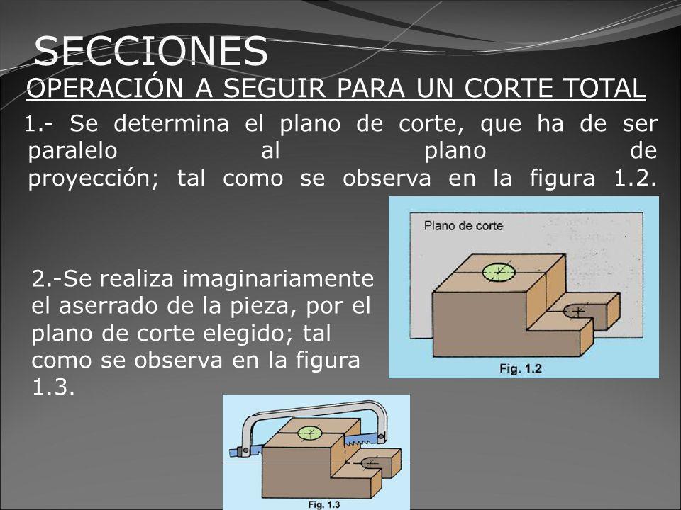 SECCIONES 3.- Se elimina mentalmente la parte de la pieza que está entre el plano de está entre el plano de corte y el observador; tal como se observa en la figura 1.4.