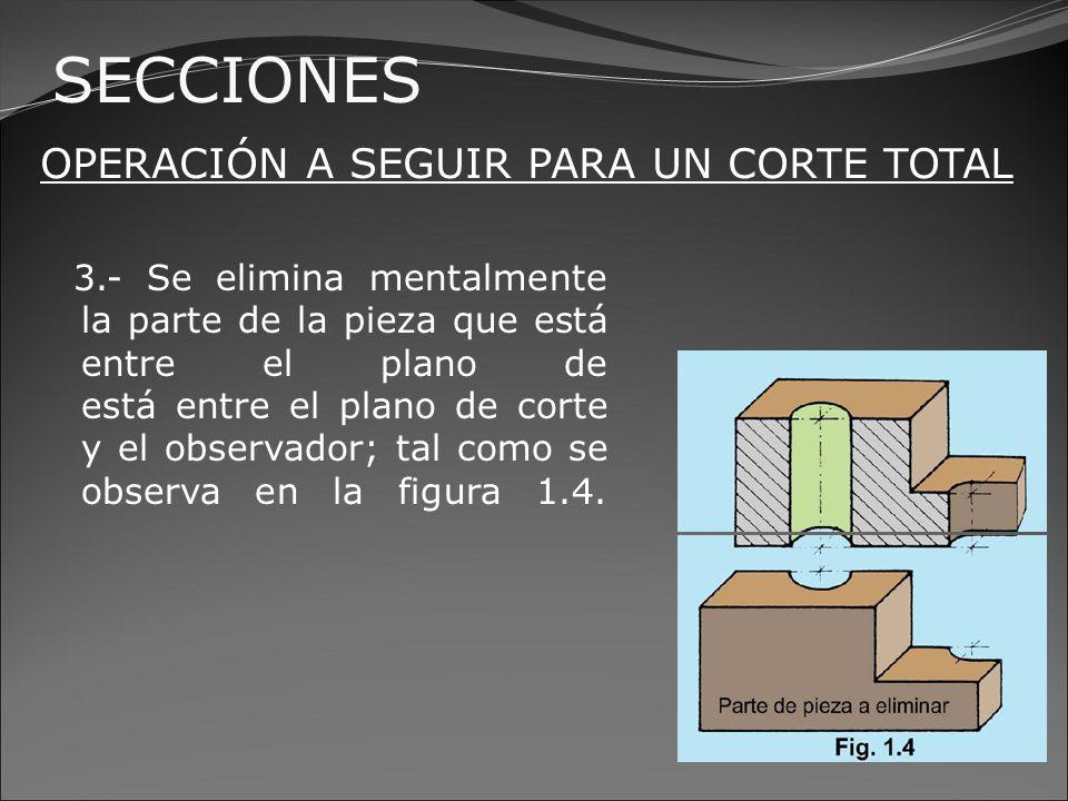 SECCIONES 4.-Se efectúa la proyección de la parte de la pieza que está entre el plano de corte y el plano de proyección ;tal como se observa en la figura 1.5.