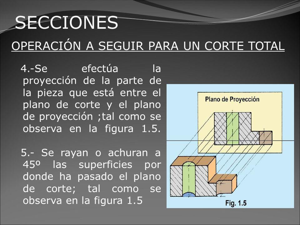 SECCIONES 6.-Se designa la vista de corte, por letras mayúsculas, y encima de la vista representada, por ejemplo, Corte A – B; tal como se observa en la figura 1.6.