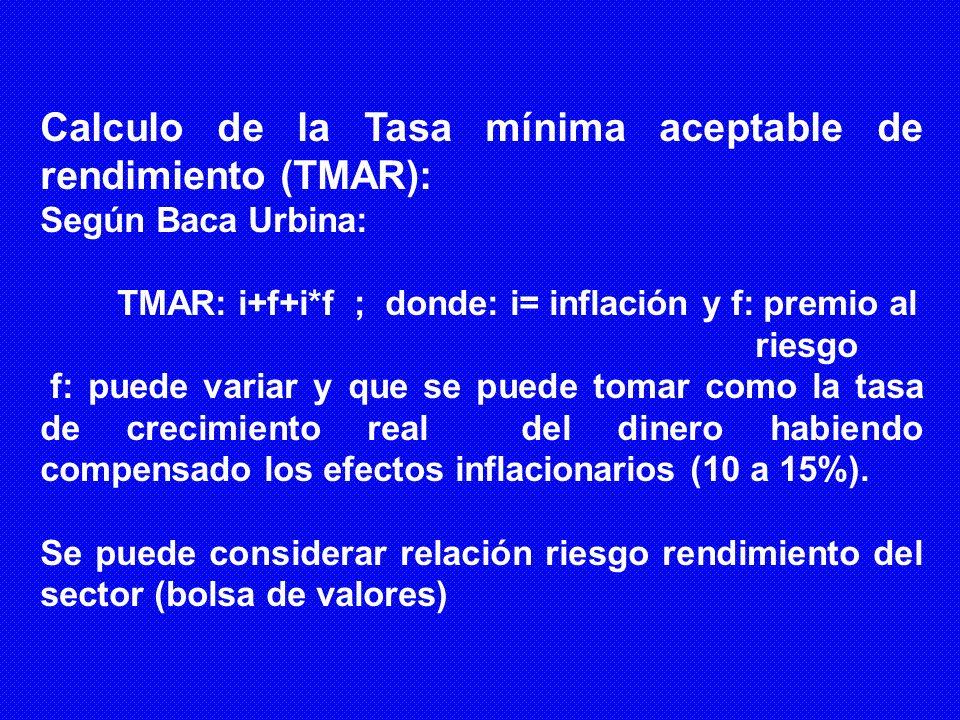 Calculo de la Tasa mínima aceptable de rendimiento (TMAR): Según Baca Urbina: TMAR: i+f+i*f ; donde: i= inflación y f: premio al riesgo f: puede varia