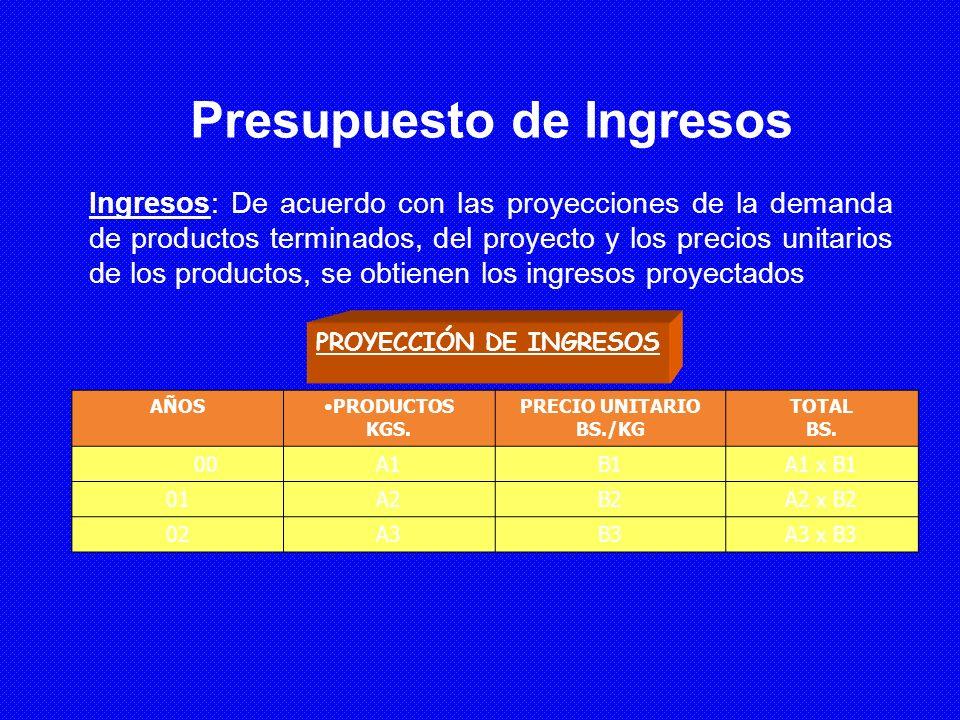 Presupuesto de Ingresos Ingresos: De acuerdo con las proyecciones de la demanda de productos terminados, del proyecto y los precios unitarios de los p