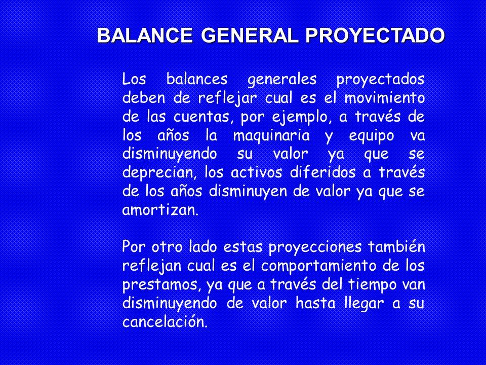 Los balances generales proyectados deben de reflejar cual es el movimiento de las cuentas, por ejemplo, a través de los años la maquinaria y equipo va