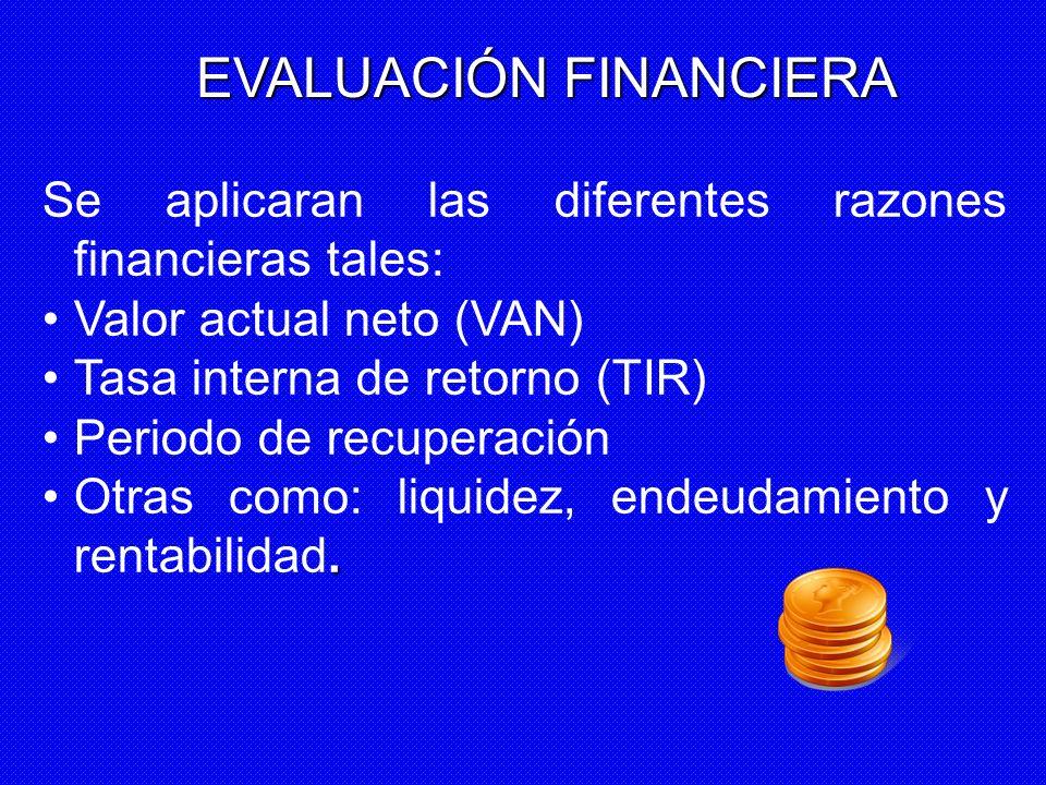 EVALUACIÓN FINANCIERA Se aplicaran las diferentes razones financieras tales: Valor actual neto (VAN) Tasa interna de retorno (TIR) Periodo de recupera