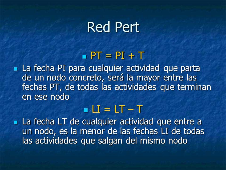 Red Pert PT = PI + T PT = PI + T La fecha PI para cualquier actividad que parta de un nodo concreto, será la mayor entre las fechas PT, de todas las a