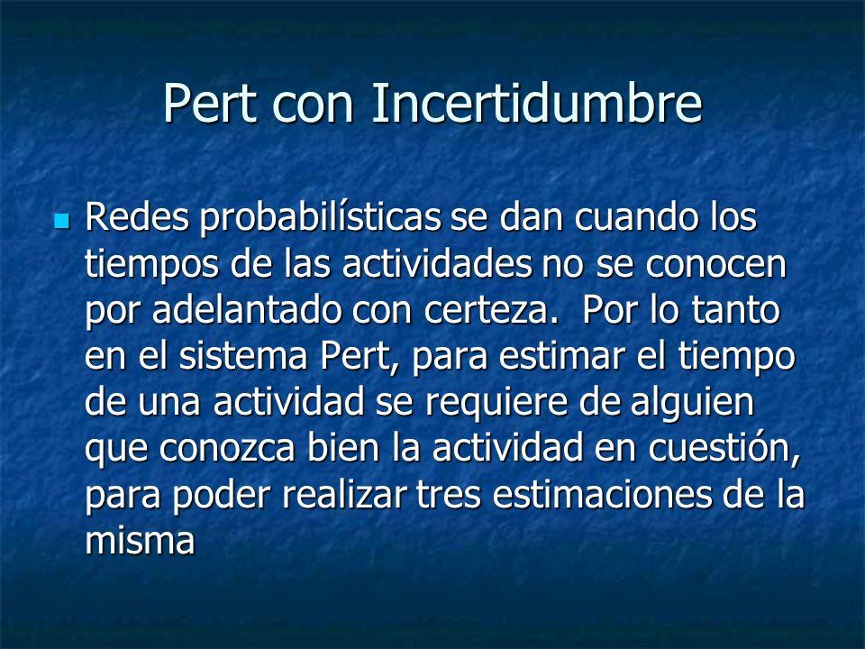 Pert con Incertidumbre Redes probabilísticas se dan cuando los tiempos de las actividades no se conocen por adelantado con certeza. Por lo tanto en el