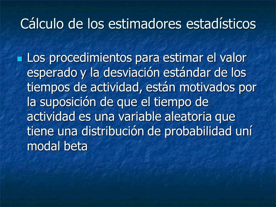 Cálculo de los estimadores estadísticos Los procedimientos para estimar el valor esperado y la desviación estándar de los tiempos de actividad, están