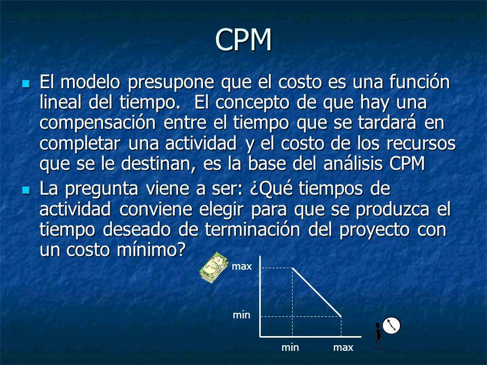 CPM El modelo presupone que el costo es una función lineal del tiempo. El concepto de que hay una compensación entre el tiempo que se tardará en compl