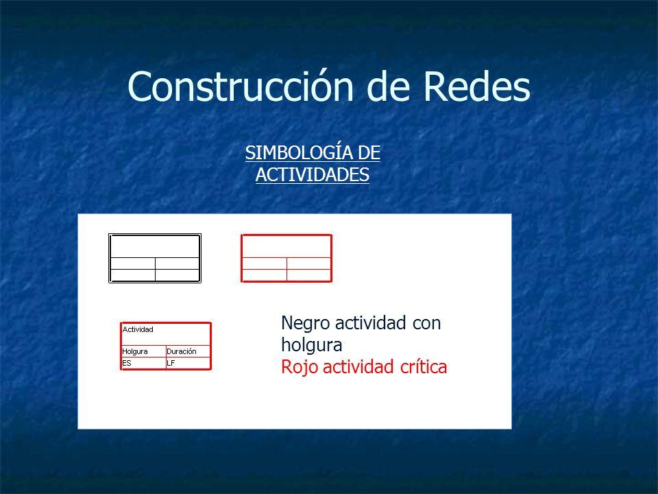 Construcción de Redes SIMBOLOGÍA DE ACTIVIDADES Negro actividad con holgura Rojo actividad crítica
