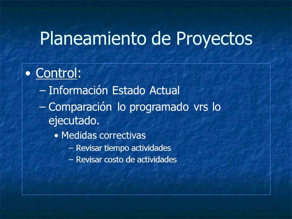 Planeamiento de Proyectos Control: –Información Estado Actual –Comparación lo programado vrs lo ejecutado. Medidas correctivas –Revisar tiempo activid