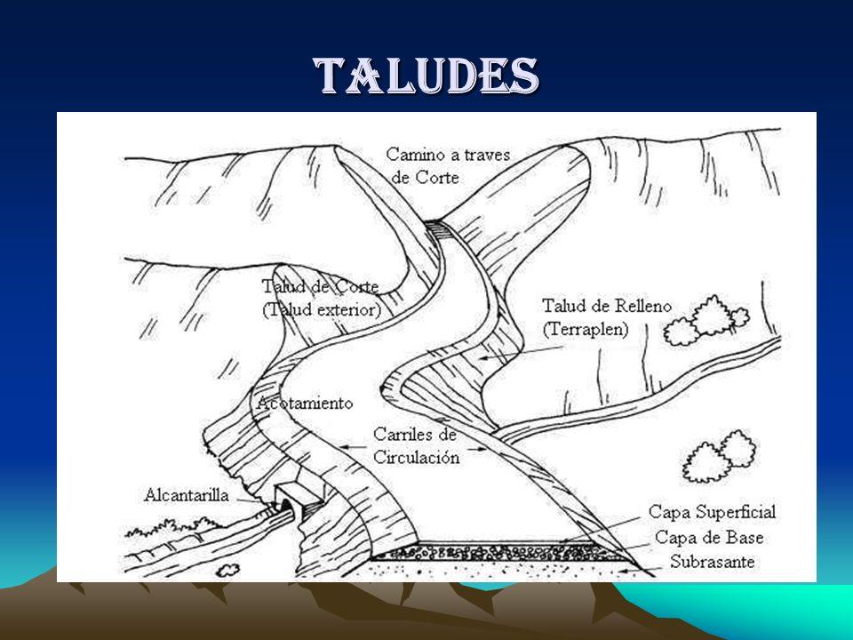 Aplicaciones de la Geologia Cimentaciones Taludes Tuneles Presas Terraplenes Impacto MedioAmbiental Obras maritimas Etc…