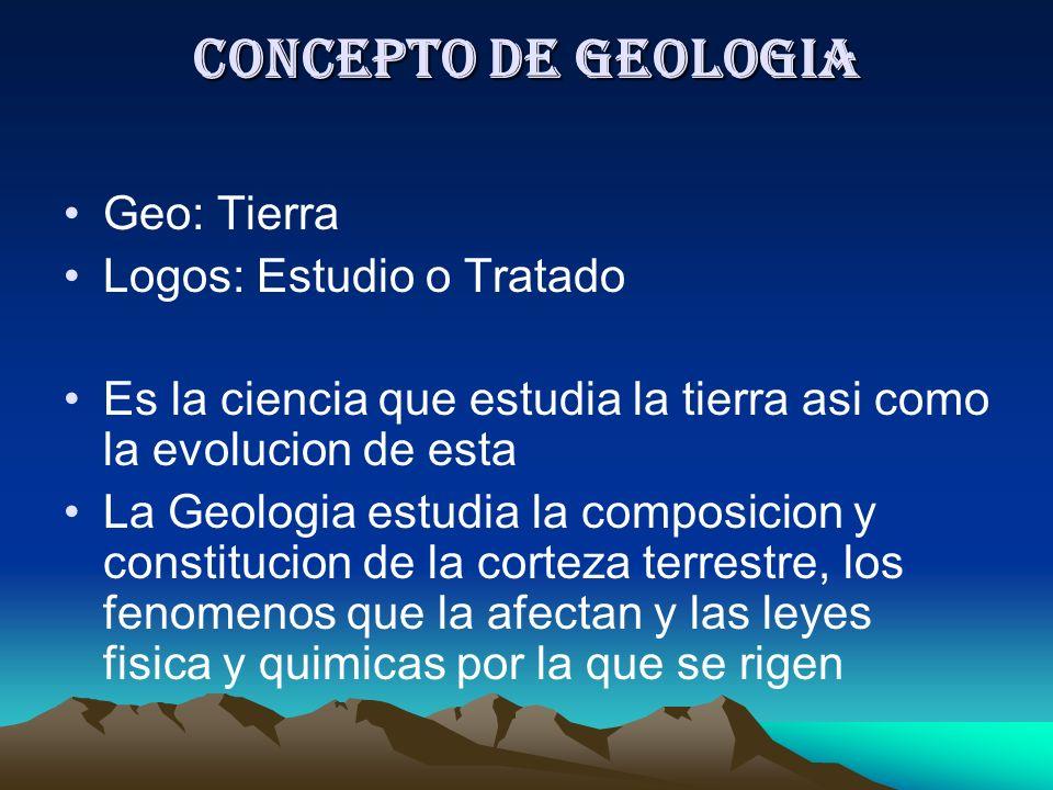 Geologia Introduccion Elaborado por: Ing. Edson Rodríguez Solórzano Asignatura: Geologia