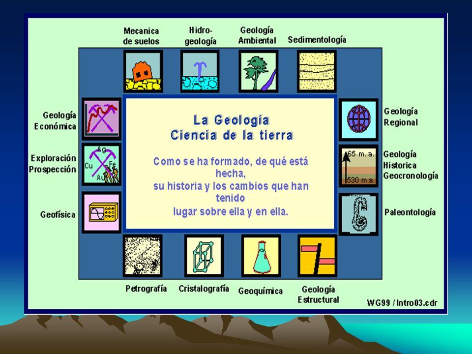 Concepto de Geologia Geo: Tierra Logos: Estudio o Tratado Es la ciencia que estudia la tierra asi como la evolucion de esta La Geologia estudia la com