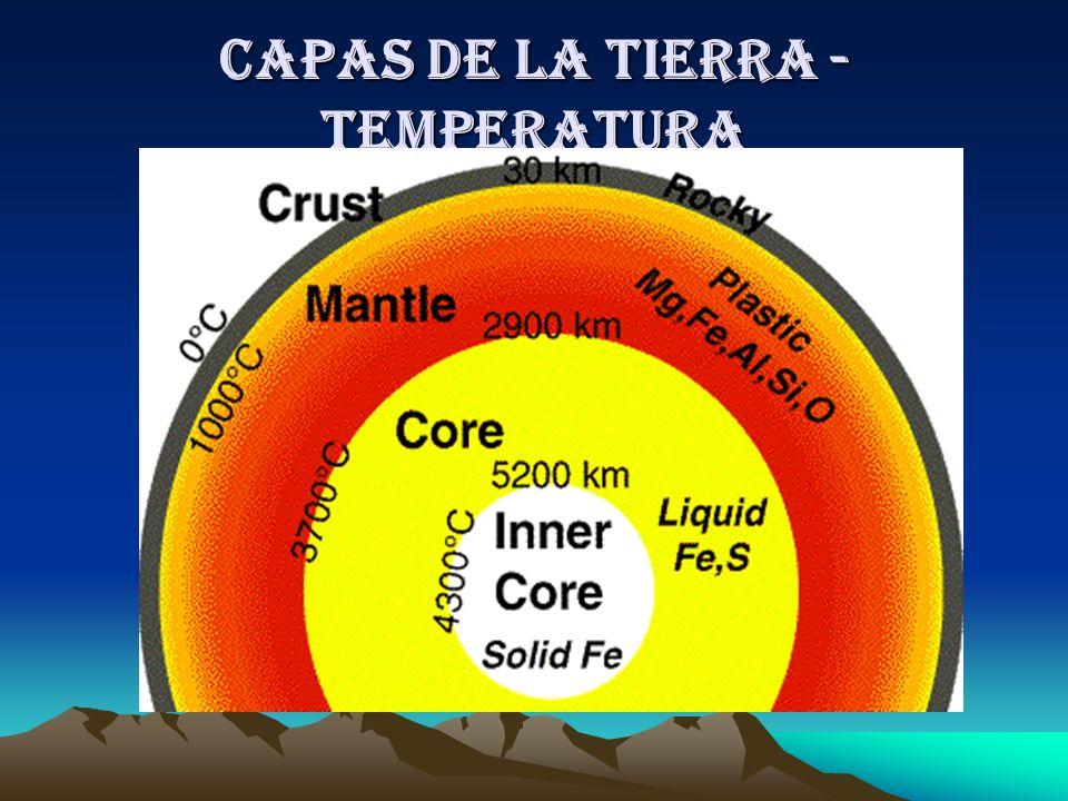 La astenosfera es parte del manto que fluye, presenta un comportamiento pl á stico caracter í stico. El flujo de la astenosfera es parte de la convecc