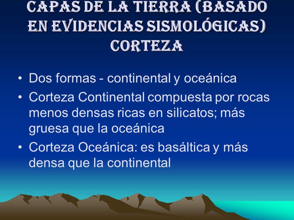 Por medio de la sismología puede detectar : a) Límites de capas b) Fallas c) Rellenos de poros (como petróleo)