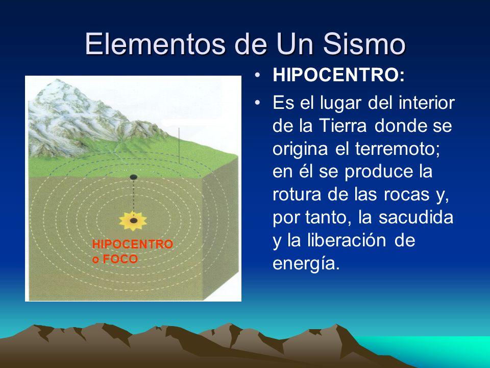 Que es un Sismo Los terremotos, o seísmos, son movimientos bruscos de las capas superficiales de la Tierra, producidos por la fractura y el desplazami