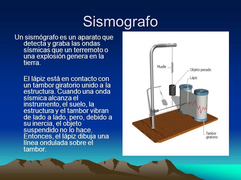 EPICENTRO: Es el punto en la superficie, en la vertical del hipocentro, donde las ondas sísmicas alcanzan la superficie terrestre y se notan con más i