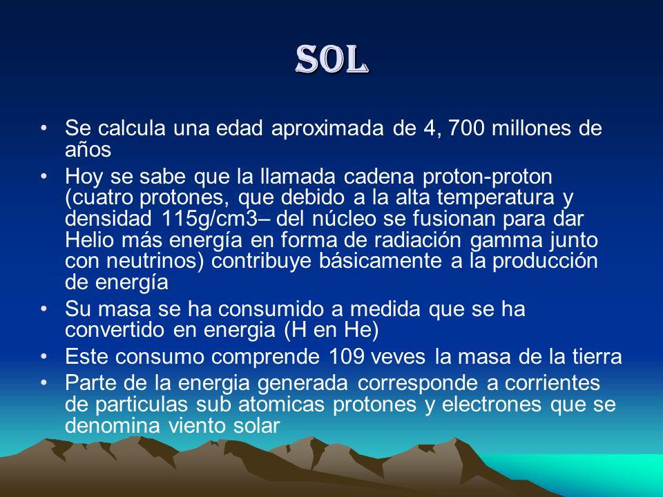 SOL Se puede considerar al sol como una esfera Su distancia a la tierra es de 150 millones de Km Su masa es 332 veces mas grande que la tierra El 70%