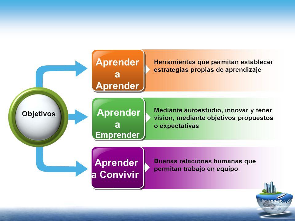 Herramientas que permitan establecer estrategias propias de aprendizaje Mediante autoestudio, innovar y tener vision, mediante objetivos propuestos o