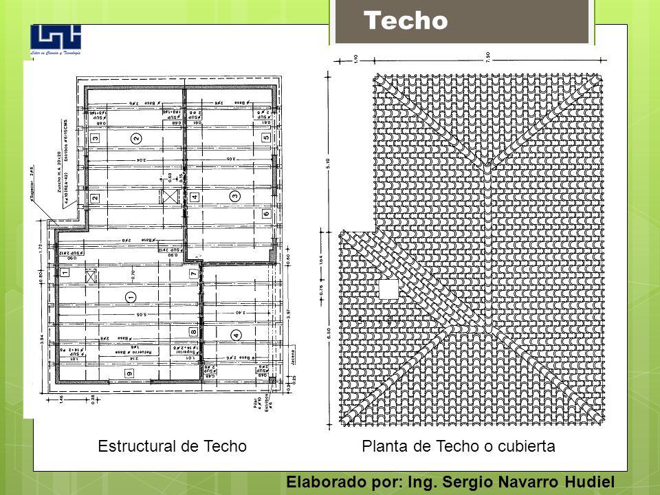 Estructural de TechoPlanta de Techo o cubierta Techo Elaborado por: Ing. Sergio Navarro Hudiel