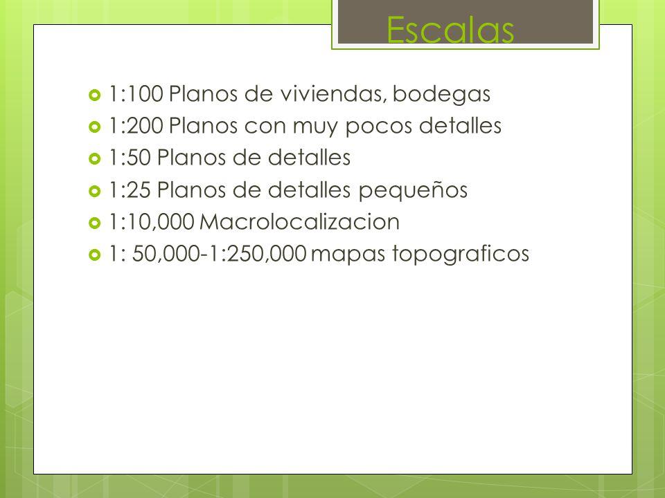Escalas 1:100 Planos de viviendas, bodegas 1:200 Planos con muy pocos detalles 1:50 Planos de detalles 1:25 Planos de detalles pequeños 1:10,000 Macro