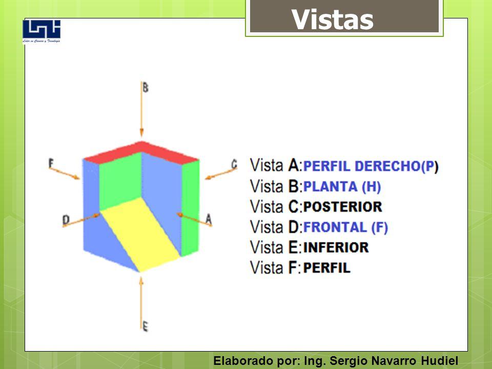 Perfil Izquierdo Frontal Planta Posterior Perfil Derecho Vistas Elaborado por: Ing.