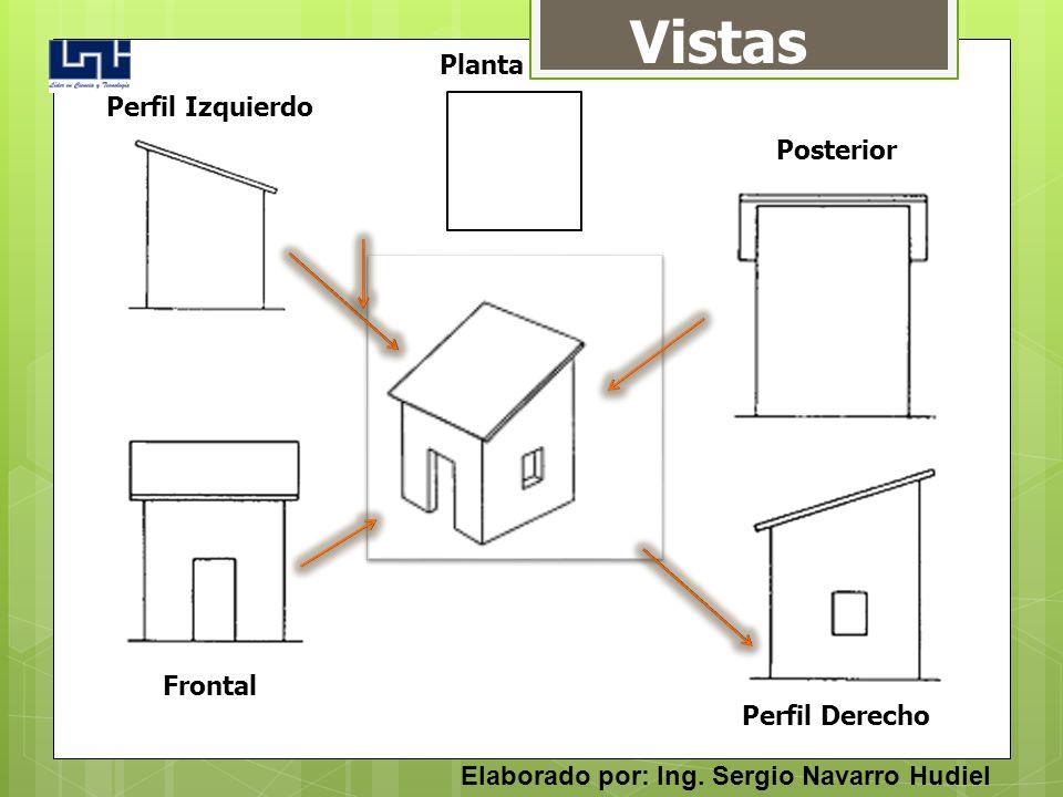 Perfil Izquierdo Frontal Planta Posterior Perfil Derecho Vistas Elaborado por: Ing. Sergio Navarro Hudiel