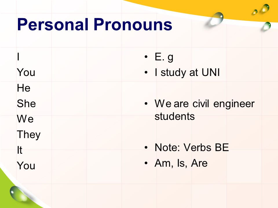 Personal Pronouns I You He She We They It You E. g I study at UNI We are civil engineer students Note: Verbs BE Am, Is, Are