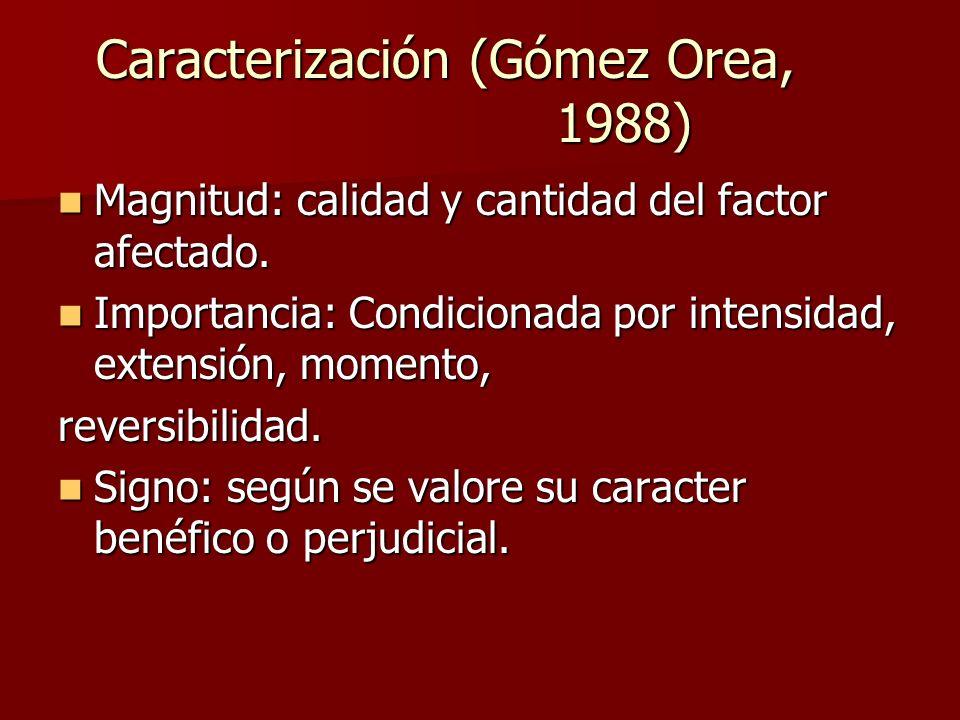 Caracterización (Gómez Orea, 1988) Magnitud: calidad y cantidad del factor afectado. Magnitud: calidad y cantidad del factor afectado. Importancia: Co